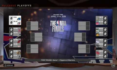 Who Goes to the NBA Finals in Our NBA 2K19 Playoff Simulation